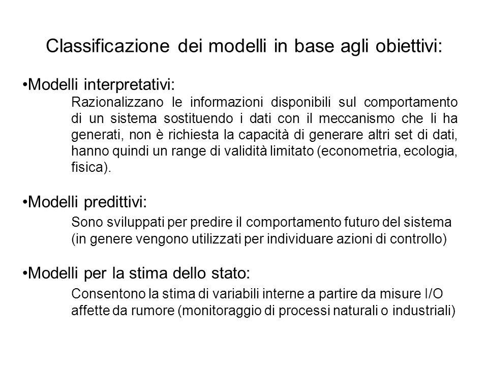 Classificazione dei modelli in base agli obiettivi: Modelli interpretativi: Razionalizzano le informazioni disponibili sul comportamento di un sistema