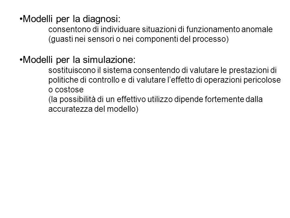 Modelli per la diagnosi: consentono di individuare situazioni di funzionamento anomale (guasti nei sensori o nei componenti del processo) Modelli per