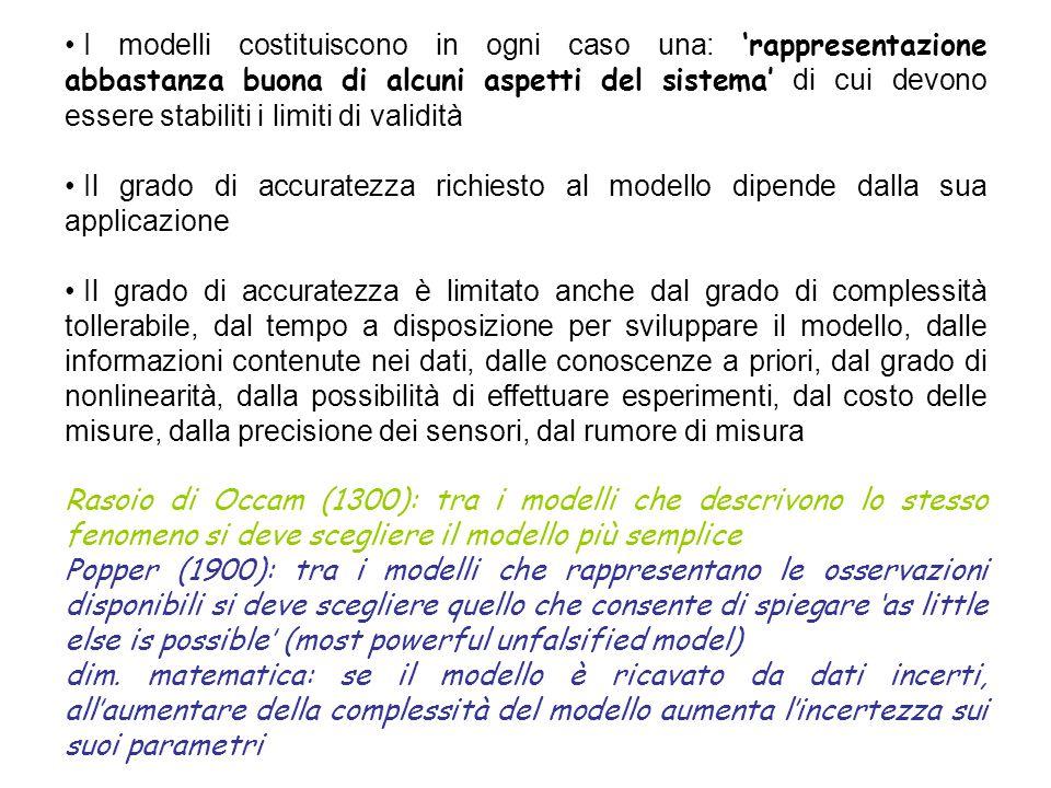 I modelli costituiscono in ogni caso una: rappresentazione abbastanza buona di alcuni aspetti del sistema di cui devono essere stabiliti i limiti di v