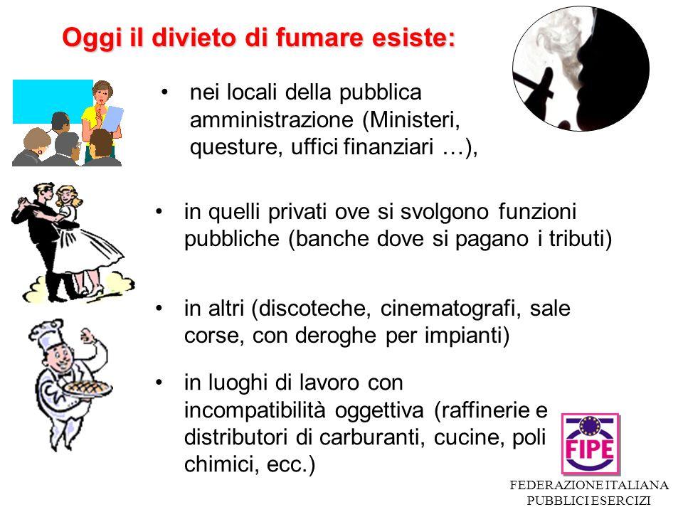 Oggi il divieto di fumare esiste: FEDERAZIONE ITALIANA PUBBLICI ESERCIZI nei locali della pubblica amministrazione (Ministeri, questure, uffici finanz