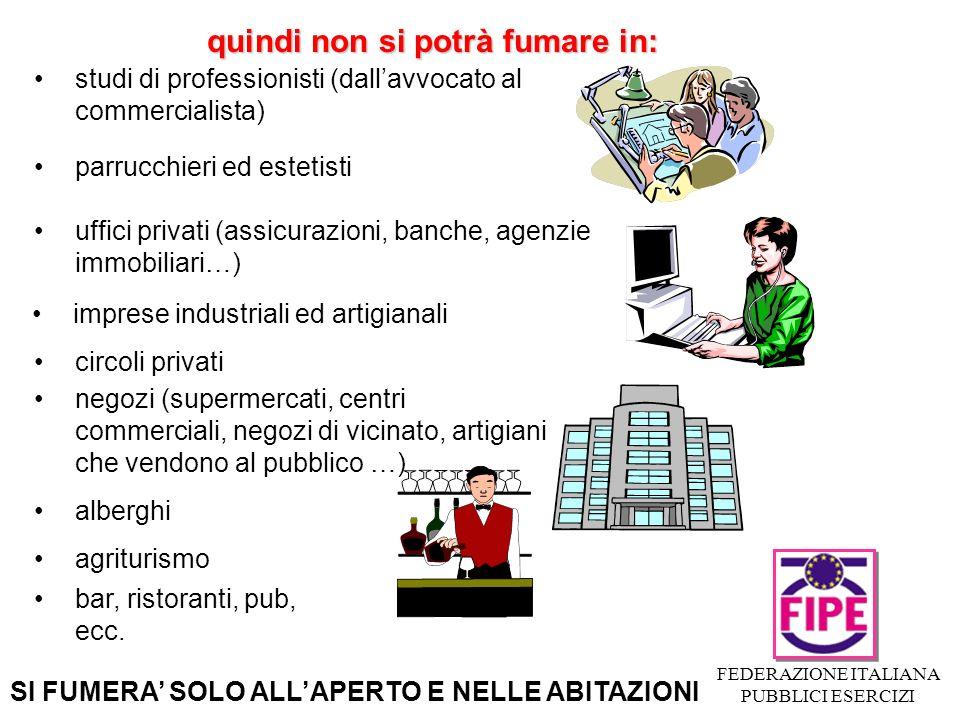 quindi non si potrà fumare in: FEDERAZIONE ITALIANA PUBBLICI ESERCIZI studi di professionisti (dallavvocato al commercialista) parrucchieri ed estetis
