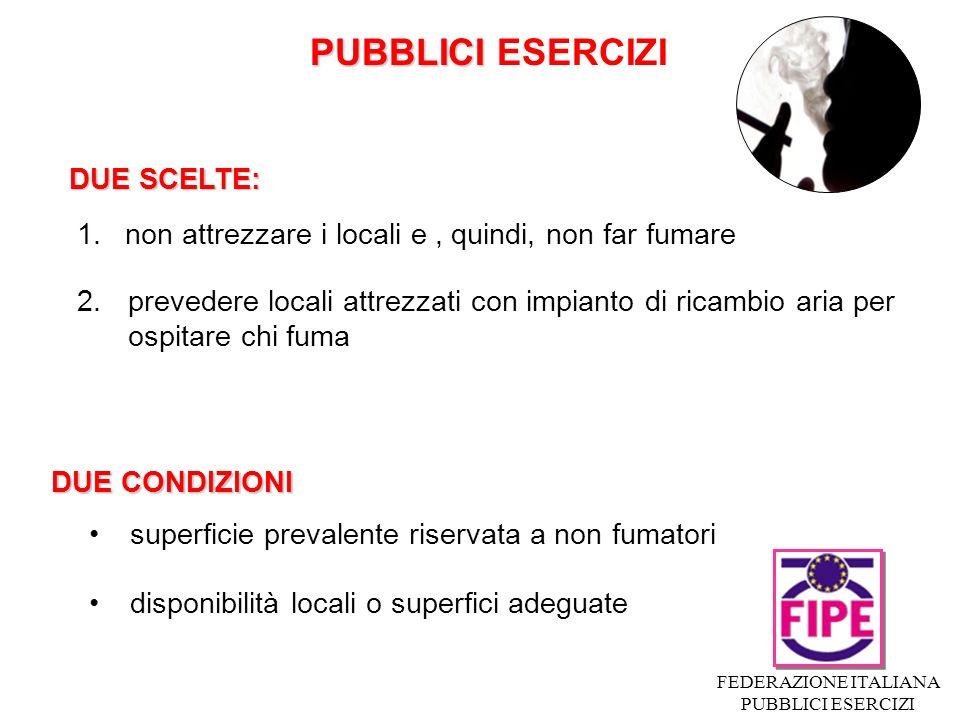 PUBBLICI PUBBLICI ESERCIZI DUE SCELTE: DUE CONDIZIONI FEDERAZIONE ITALIANA PUBBLICI ESERCIZI 1.non attrezzare i locali e, quindi, non far fumare 2.pre