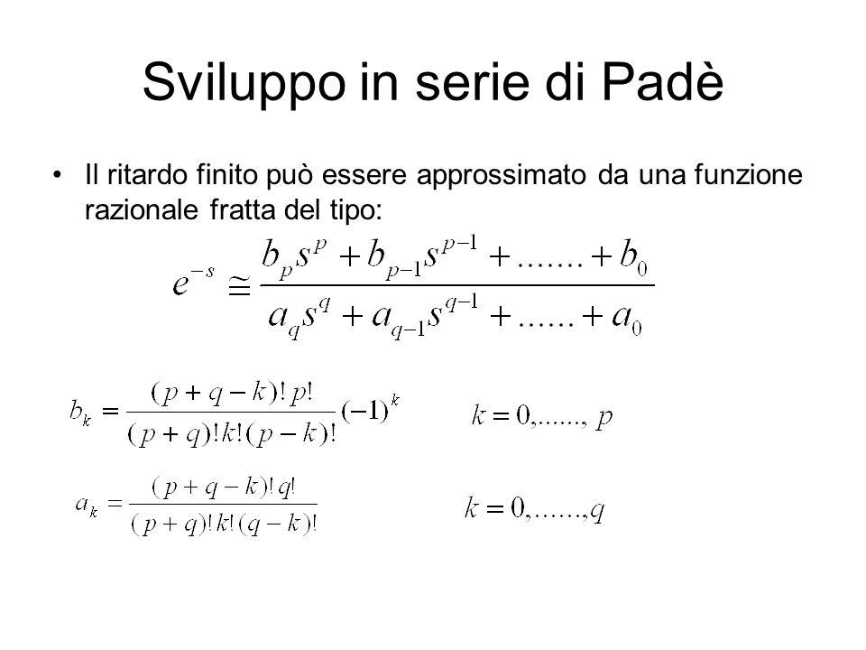 Sviluppo in serie di Padè Il ritardo finito può essere approssimato da una funzione razionale fratta del tipo: