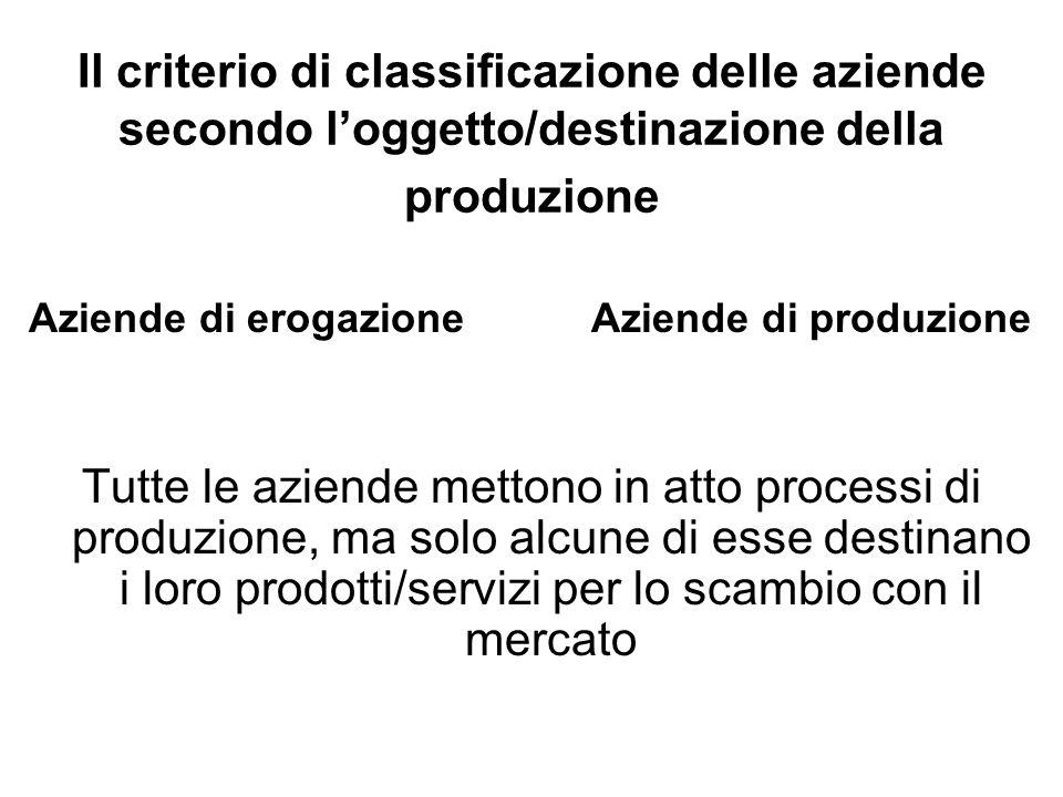Il criterio di classificazione delle aziende secondo loggetto/destinazione della produzione Aziende di erogazione Aziende di produzione Tutte le azien