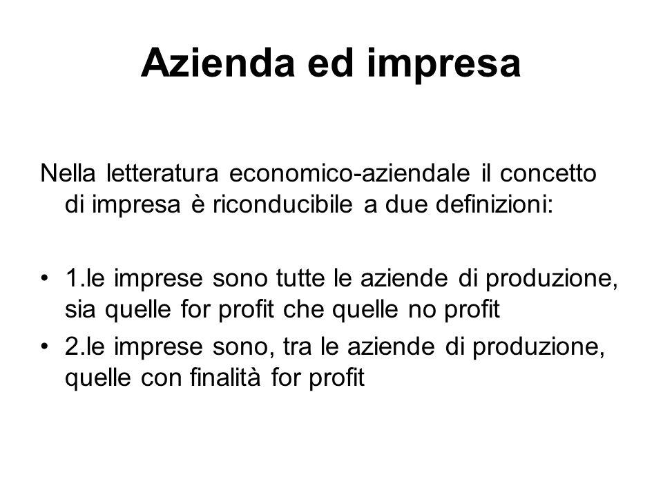 Azienda ed impresa Nella letteratura economico-aziendale il concetto di impresa è riconducibile a due definizioni: 1.le imprese sono tutte le aziende