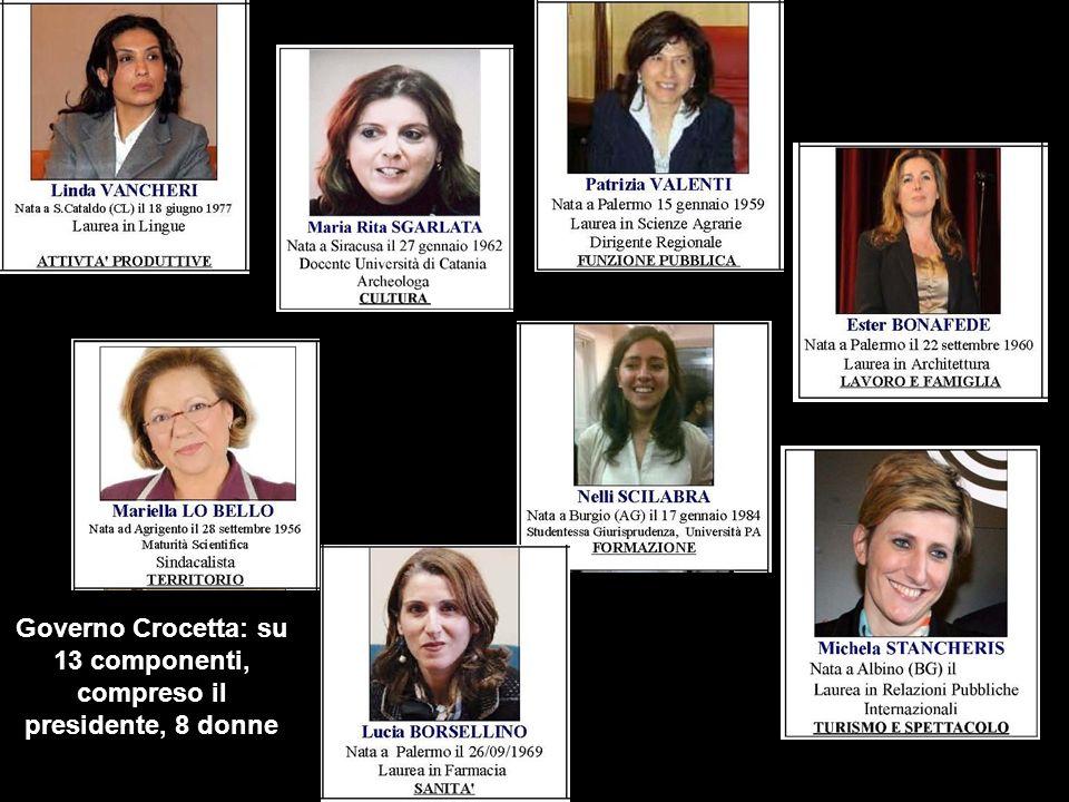 Governo Crocetta: su 13 componenti, compreso il presidente, 8 donne