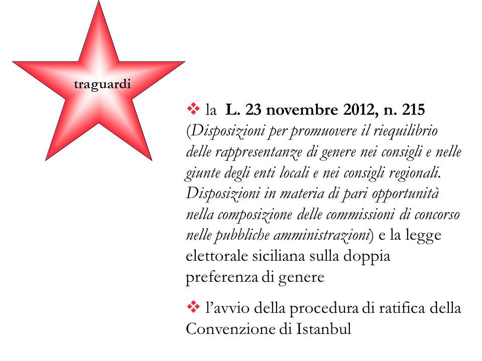 traguardi la L. 23 novembre 2012, n. 215 (Disposizioni per promuovere il riequilibrio delle rappresentanze di genere nei consigli e nelle giunte degli