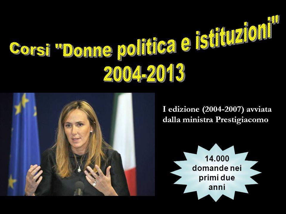 I edizione (2004-2007) avviata dalla ministra Prestigiacomo 14.000 domande nei primi due anni