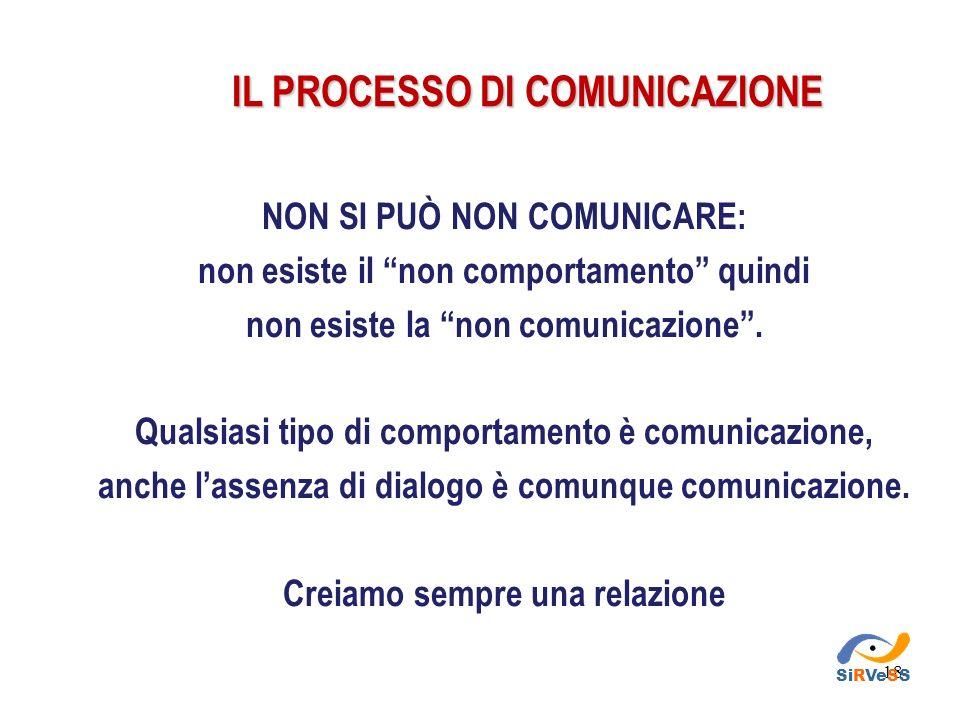 18 NON SI PUÒ NON COMUNICARE: non esiste il non comportamento quindi non esiste la non comunicazione. Qualsiasi tipo di comportamento è comunicazione,