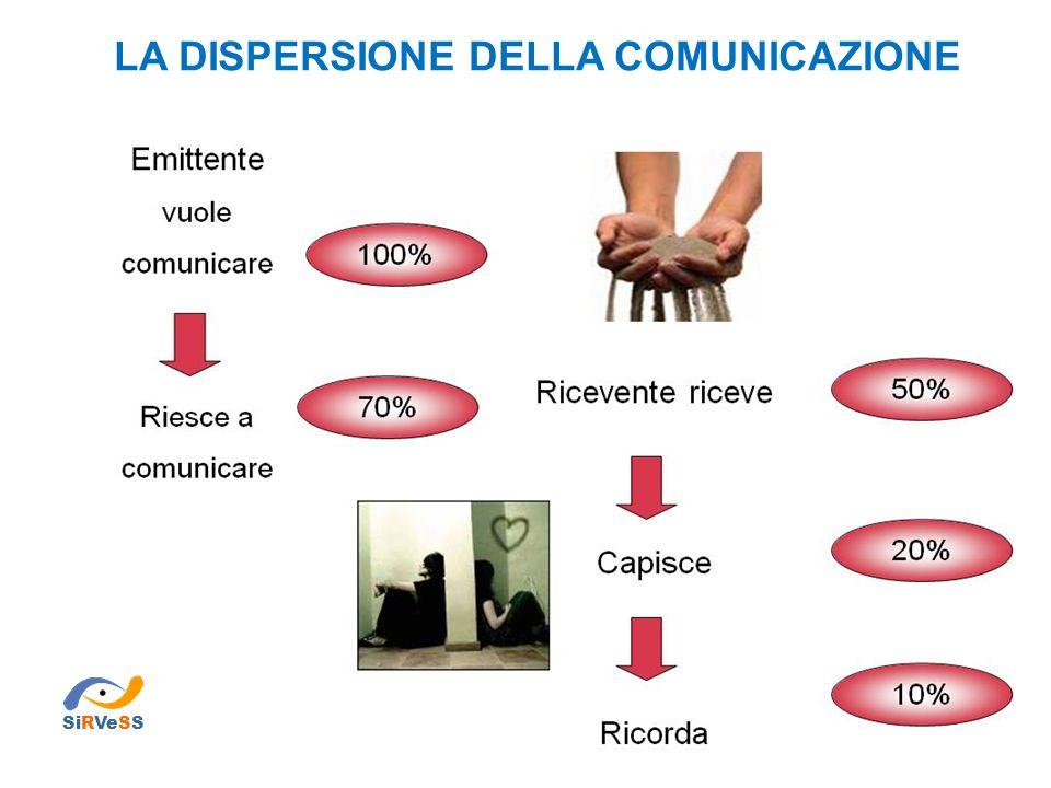LA DISPERSIONE DELLA COMUNICAZIONE SiRVeSS