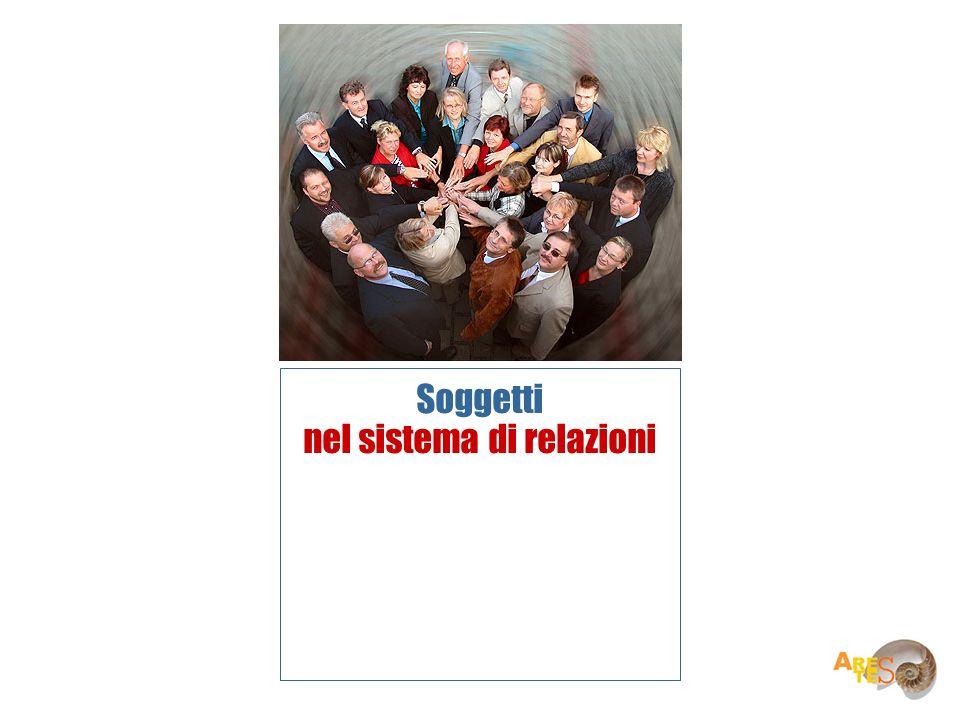 Soggetti nel sistema di relazioni