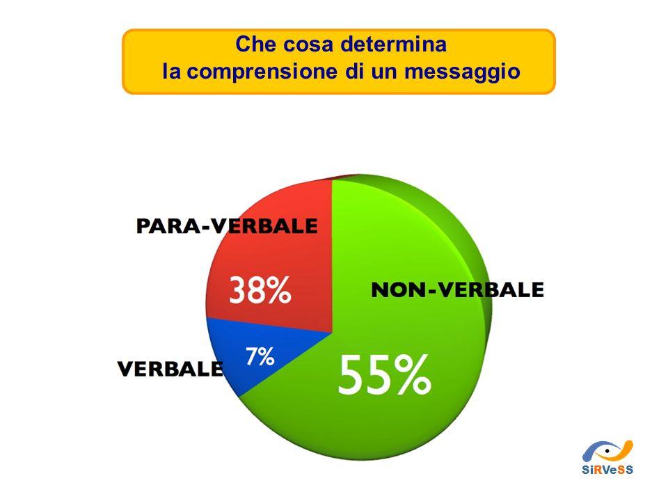 Che cosa determina la comprensione di un messaggio SiRVeSS