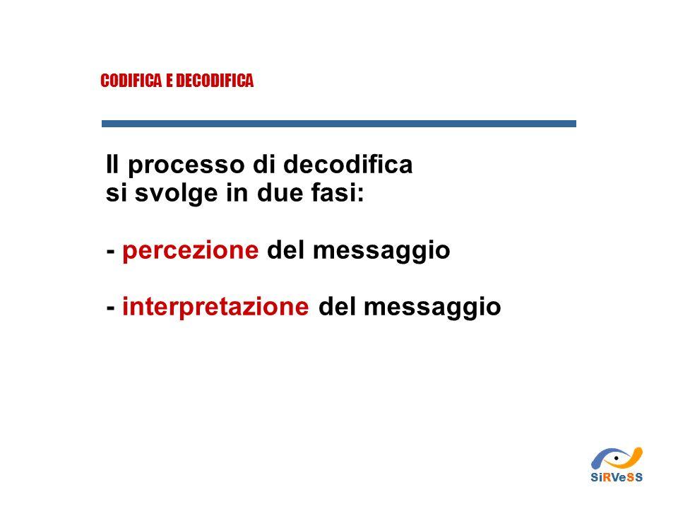 CODIFICA E DECODIFICA Il processo di decodifica si svolge in due fasi: - percezione del messaggio - interpretazione del messaggio SiRVeSS