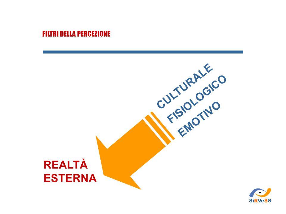CULTURALE FISIOLOGICO EMOTIVO REALTÀ ESTERNA FILTRI DELLA PERCEZIONE SiRVeSS