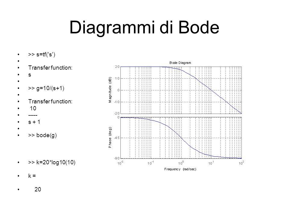Diagrammi di Bode >> s=tf( s ) Transfer function: s >> g=10/(s+1) Transfer function: 10 ----- s + 1 >> bode(g) >> k=20*log10(10) k = 20