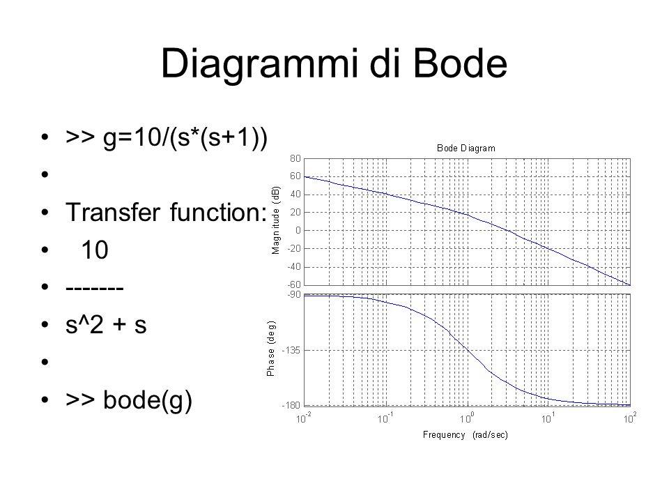 Diagrammi di Bode >> g=10/(s*(s+1)) Transfer function: 10 ------- s^2 + s >> bode(g)