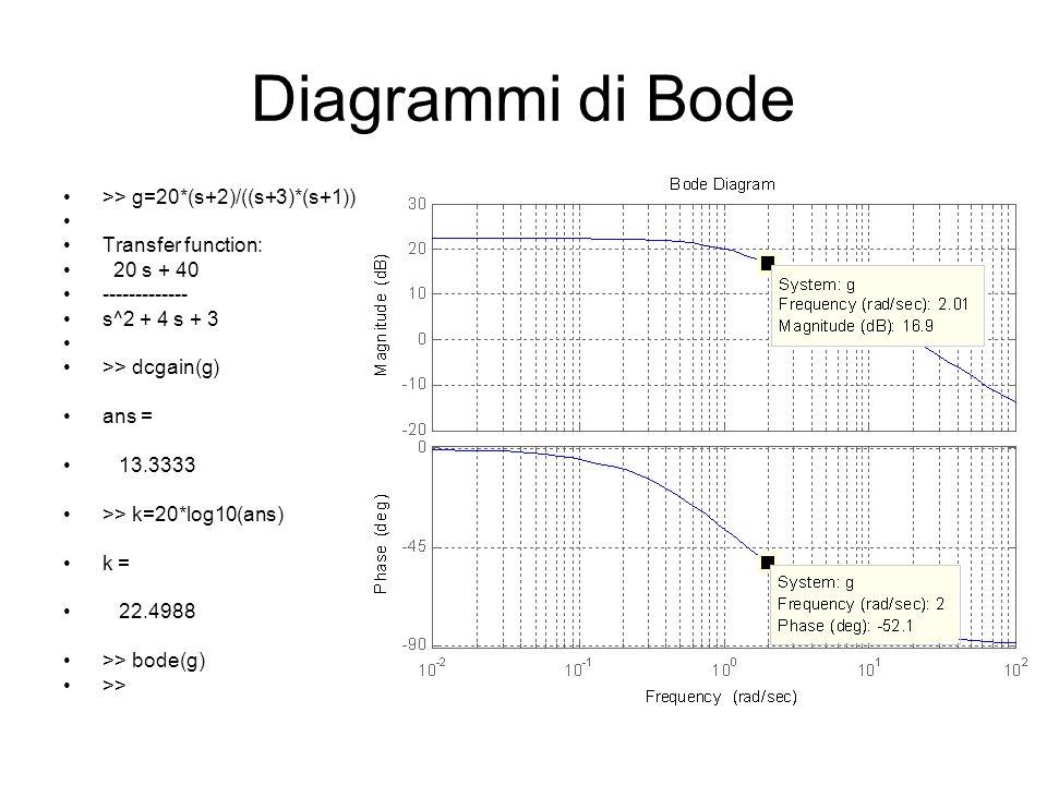 Diagrammi di Bode >> g=20*(s+2)/((s+3)*(s+1)) Transfer function: 20 s + 40 ------------- s^2 + 4 s + 3 >> dcgain(g) ans = 13.3333 >> k=20*log10(ans) k = 22.4988 >> bode(g) >>