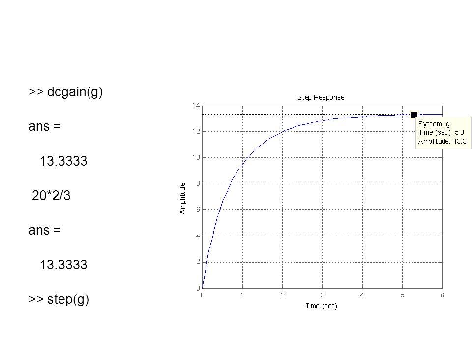 >> dcgain(g) ans = 13.3333 20*2/3 ans = 13.3333 >> step(g)