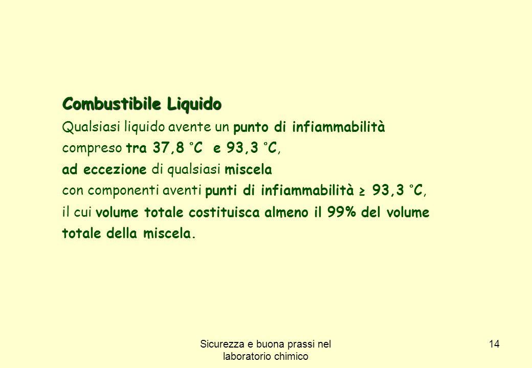 14 Combustibile Liquido Qualsiasi liquido avente un punto di infiammabilità compreso tra 37,8 °C e 93,3 °C, ad eccezione di qualsiasi miscela con comp
