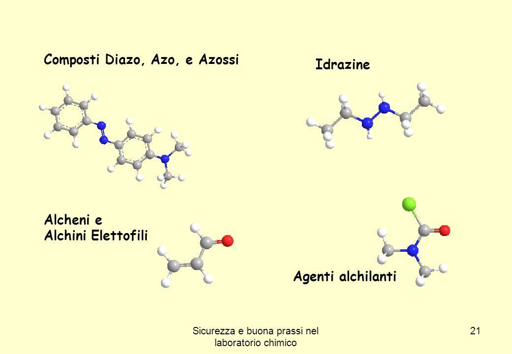 21 Composti Diazo, Azo, e Azossi Alcheni e Alchini Elettofili Idrazine Agenti alchilanti Sicurezza e buona prassi nel laboratorio chimico