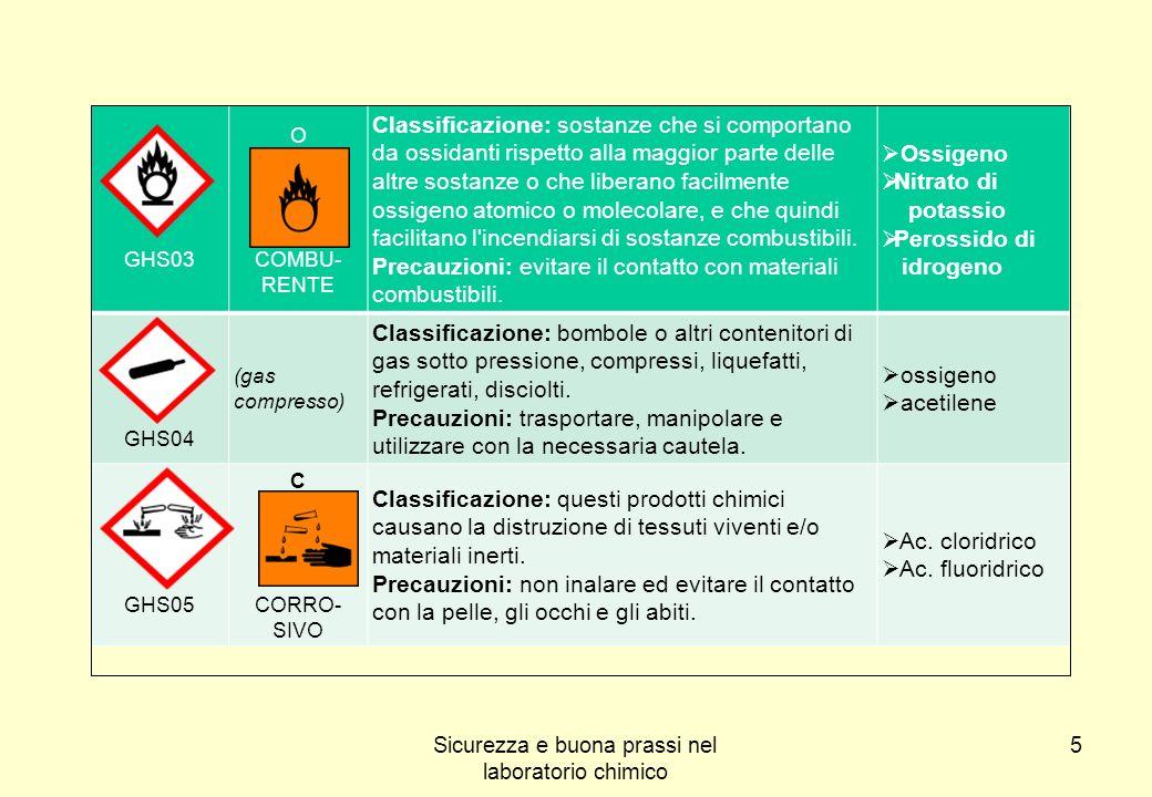 5 GHS03 O COMBU- RENTE Classificazione: sostanze che si comportano da ossidanti rispetto alla maggior parte delle altre sostanze o che liberano facilm