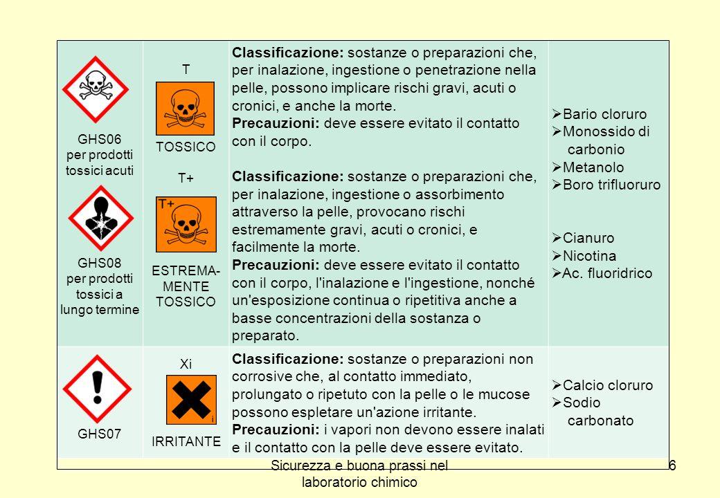6 GHS06 per prodotti tossici acuti GHS08 per prodotti tossici a lungo termine T TOSSICO T+ ESTREMA- MENTE TOSSICO Classificazione: sostanze o preparaz