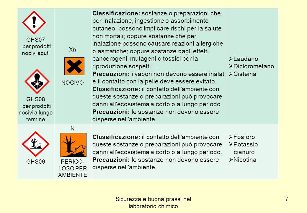 7 GHS07 per prodotti nocivi acuti GHS08 per prodotti nocivi a lungo termine Xn NOCIVO Classificazione: sostanze o preparazioni che, per inalazione, in