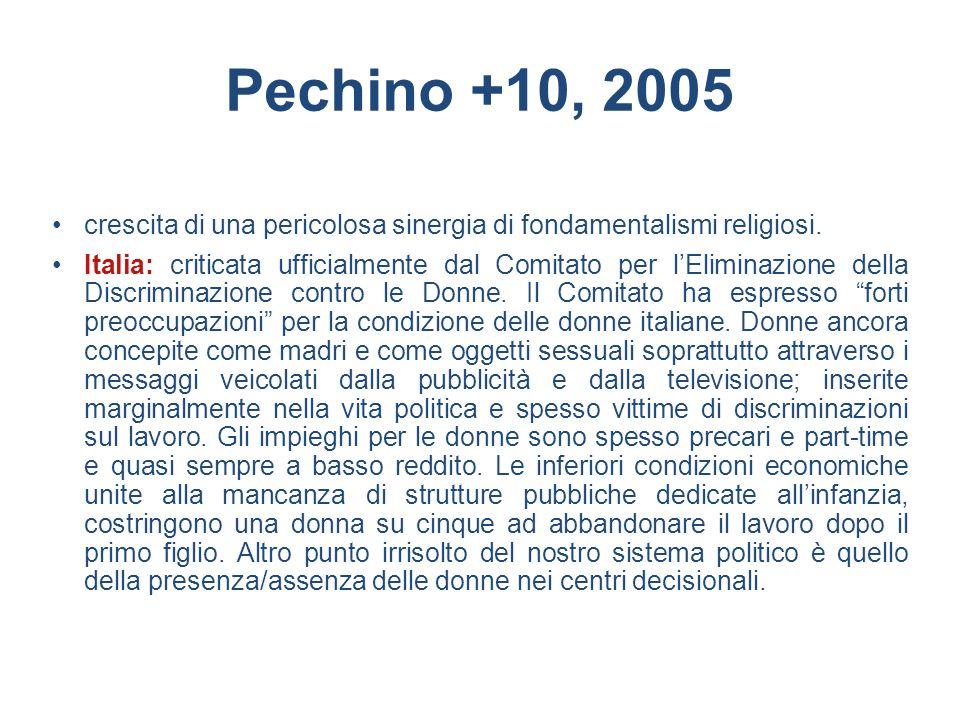 Pechino +10, 2005 crescita di una pericolosa sinergia di fondamentalismi religiosi. Italia: criticata ufficialmente dal Comitato per lEliminazione del