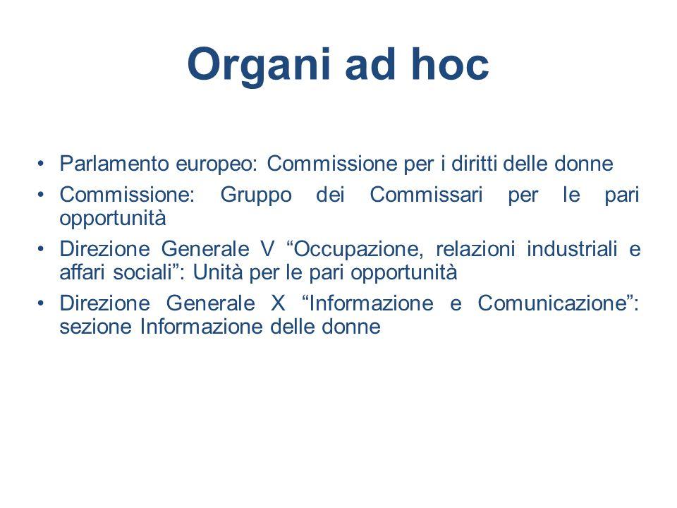 Organi ad hoc Parlamento europeo: Commissione per i diritti delle donne Commissione: Gruppo dei Commissari per le pari opportunità Direzione Generale