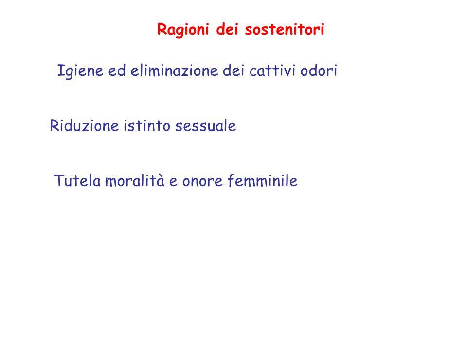 Ragioni dei sostenitori Igiene ed eliminazione dei cattivi odori Riduzione istinto sessuale Tutela moralità e onore femminile