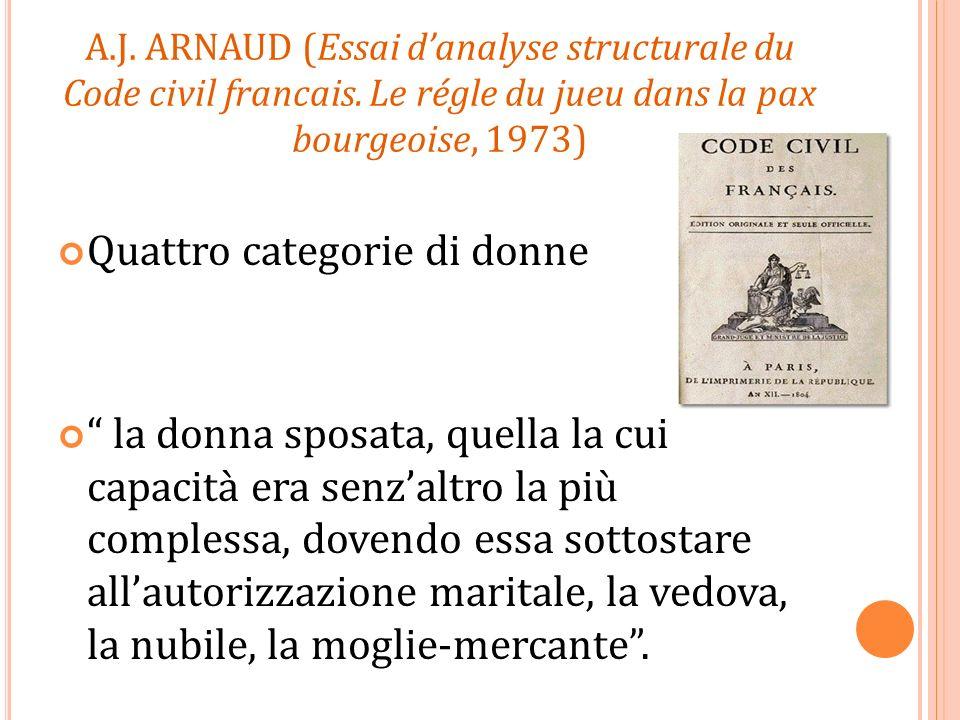 A.J. ARNAUD (Essai danalyse structurale du Code civil francais. Le régle du jueu dans la pax bourgeoise, 1973) Quattro categorie di donne la donna spo