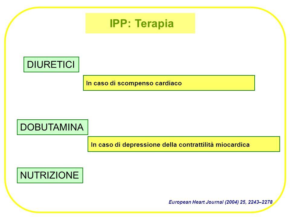 IPP: Terapia In caso di scompenso cardiaco DIURETICI NUTRIZIONE DOBUTAMINA In caso di depressione della contrattilità miocardica European Heart Journa