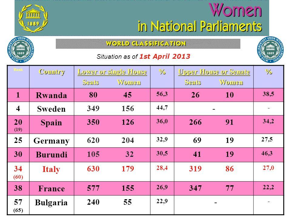 elezioni 24-25 febbraio 2013