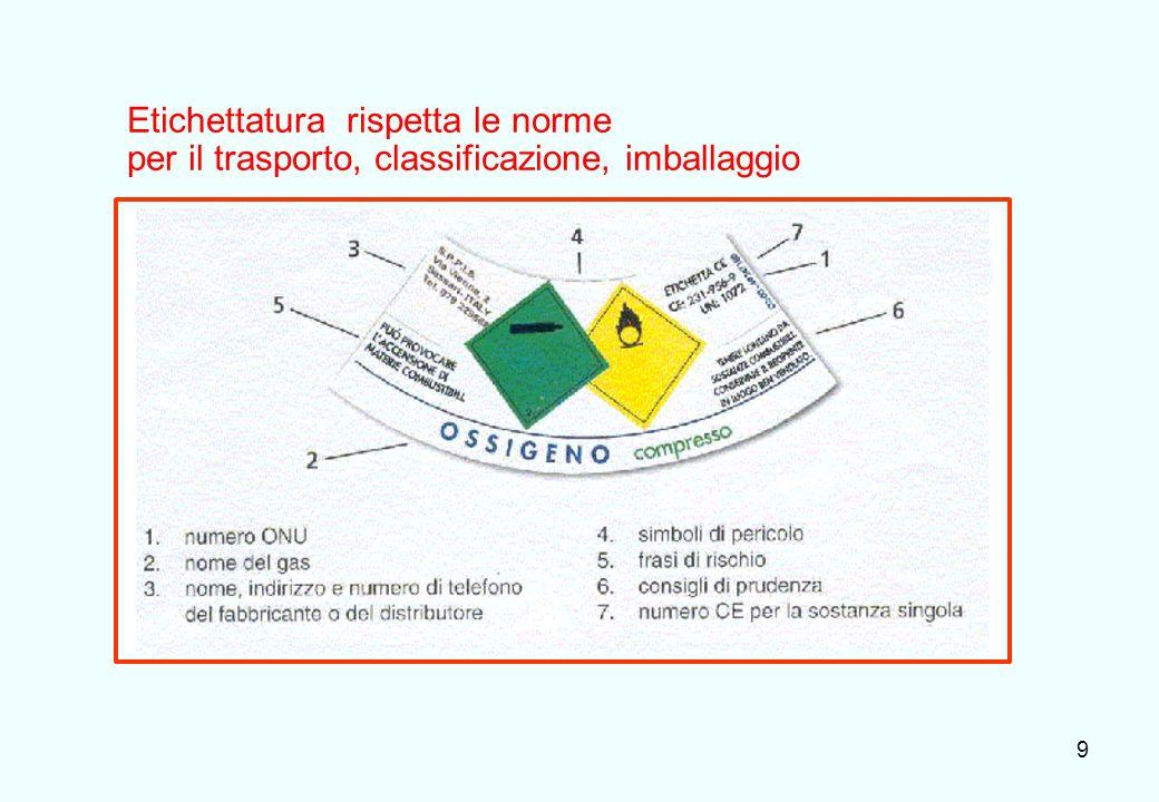 9 Etichettatura rispetta le norme per il trasporto, classificazione, imballaggio