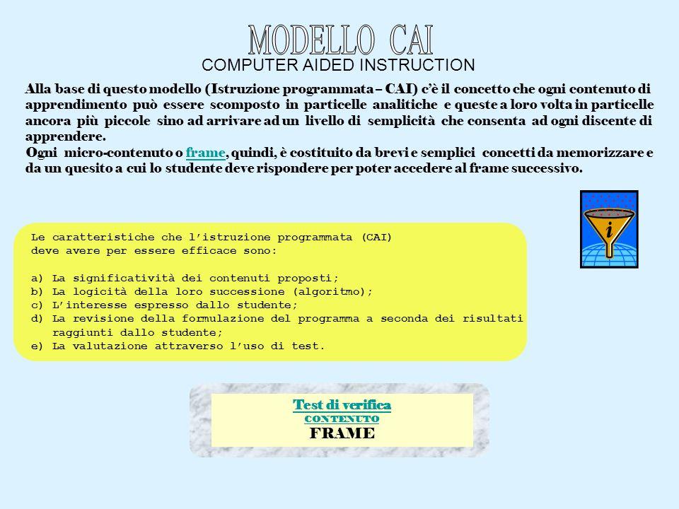 COMPUTER AIDED INSTRUCTION Alla base di questo modello (Istruzione programmata – CAI) cè il concetto che ogni contenuto di apprendimento può essere sc