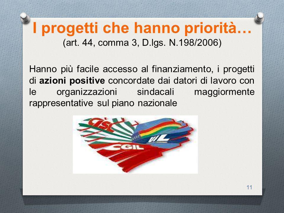 11 I progetti che hanno priorità… (art.44, comma 3, D.lgs.