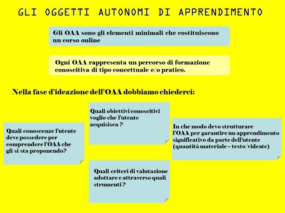 GLI OGGETTI AUTONOMI DI APPRENDIMENTO Gli OAA sono gli elementi minimali che costituiscono un corso online Ogni OAA rappresenta un percorso di formazi