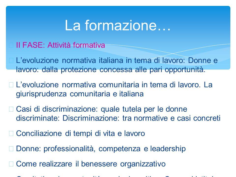 II FASE: Attività formativa Levoluzione normativa italiana in tema di lavoro: Donne e lavoro: dalla protezione concessa alle pari opportunità.