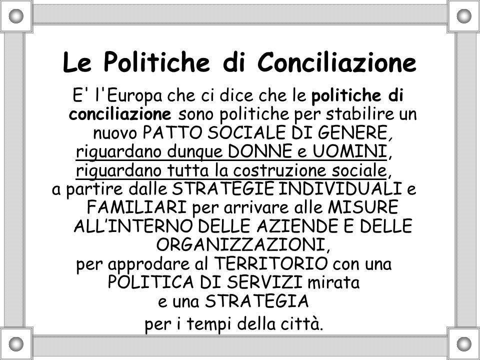 Le Politiche di Conciliazione E' l'Europa che ci dice che le politiche di conciliazione sono politiche per stabilire un nuovo PATTO SOCIALE DI GENERE,