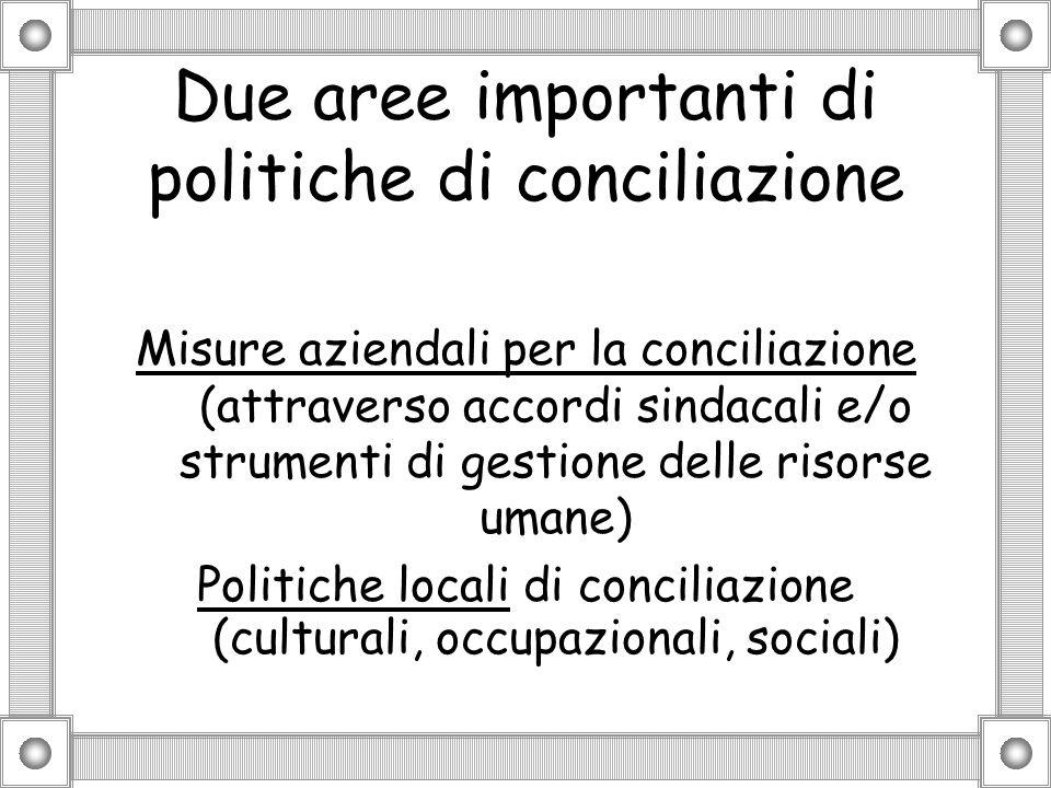 Due aree importanti di politiche di conciliazione Misure aziendali per la conciliazione (attraverso accordi sindacali e/o strumenti di gestione delle