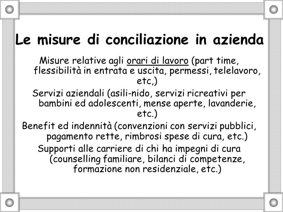 Le misure di conciliazione in azienda Misure relative agli orari di lavoro (part time, flessibilità in entrata e uscita, permessi, telelavoro, etc,) S