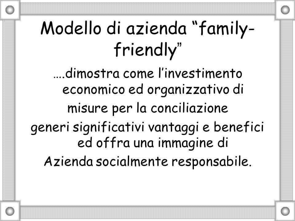 Modello di azienda family- friendly ….dimostra come linvestimento economico ed organizzativo di misure per la conciliazione generi significativi vanta