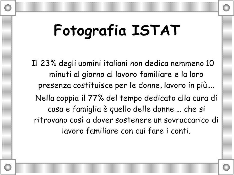 Fotografia ISTAT Il 23% degli uomini italiani non dedica nemmeno 10 minuti al giorno al lavoro familiare e la loro presenza costituisce per le donne,