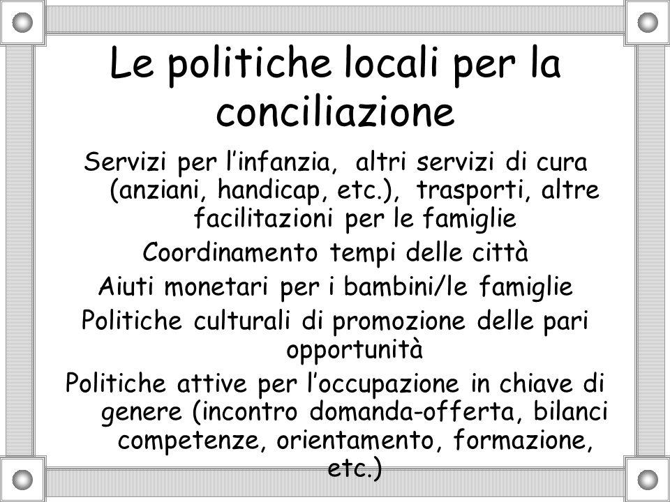 Le politiche locali per la conciliazione Servizi per linfanzia, altri servizi di cura (anziani, handicap, etc.), trasporti, altre facilitazioni per le