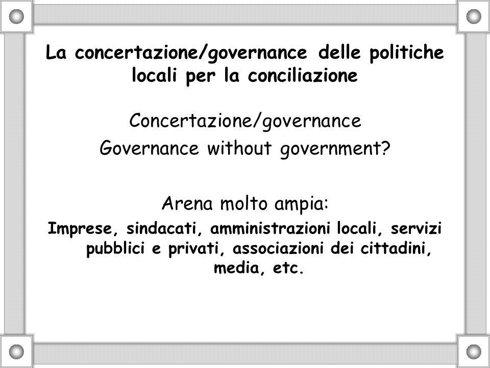 La concertazione/governance delle politiche locali per la conciliazione Concertazione/governance Governance without government? Arena molto ampia: Imp