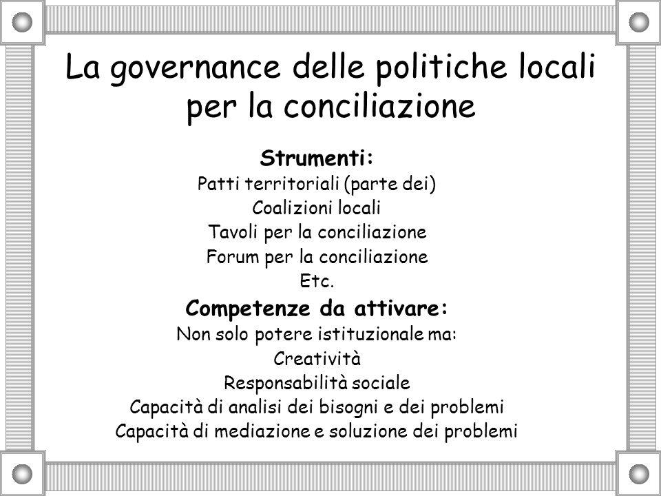 La governance delle politiche locali per la conciliazione Strumenti: Patti territoriali (parte dei) Coalizioni locali Tavoli per la conciliazione Foru