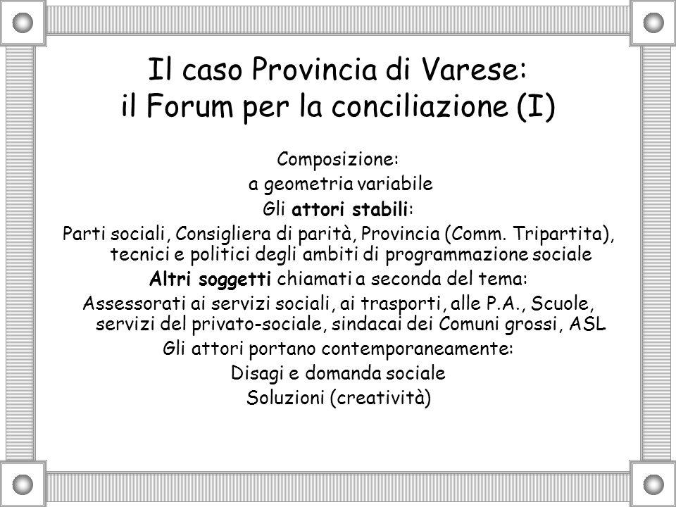 Il caso Provincia di Varese: il Forum per la conciliazione (I) Composizione: a geometria variabile Gli attori stabili: Parti sociali, Consigliera di p