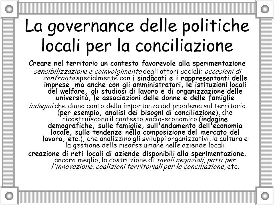 La governance delle politiche locali per la conciliazione Creare nel territorio un contesto favorevole alla sperimentazione sensibilizzazione e coinvo