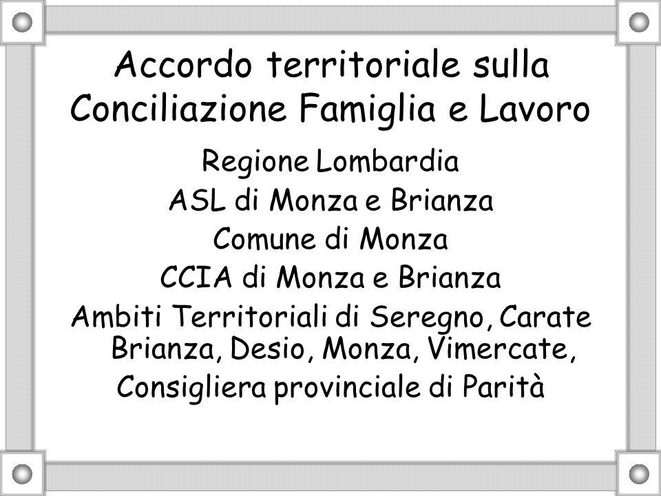 Accordo territoriale sulla Conciliazione Famiglia e Lavoro Regione Lombardia ASL di Monza e Brianza Comune di Monza CCIA di Monza e Brianza Ambiti Ter