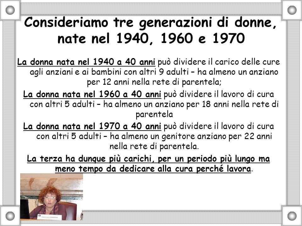 Consideriamo tre generazioni di donne, nate nel 1940, 1960 e 1970 La donna nata nel 1940 a 40 anni può dividere il carico delle cure agli anziani e ai